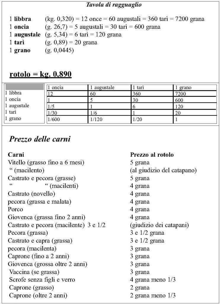 tabella-2001-i-n-1-giugno
